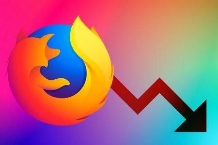 Firefox izgubio 50 miliona korisnika. Evo zašto to treba da nas brine