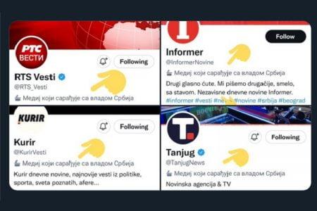 Twitter označio RTS, Tanjug, Kurir… kao medije koji sarađuju sa Vladom Srbije
