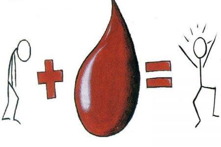 Deficitarne sve krvne grupe